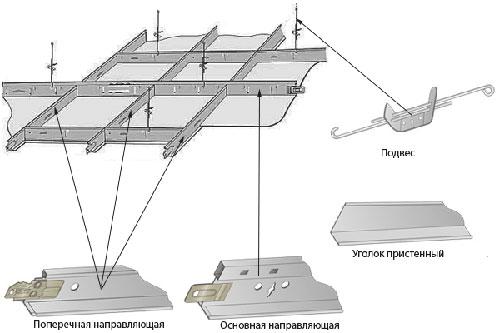 Подвесные потолки 12